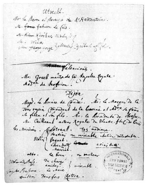 Page consacrée aux musiciens du concert dijonnais dans les carnets de route de Leopold Mozart. Dans un français à l'orthographe approximative, sauf lorsqu'il s'agit d'insultes.